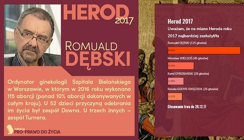 Romuald Dębski Herodem 2017 roku. W zarządzanej przez niego placówce wykonano 115 aborcji